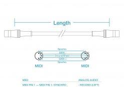 Mogami 2948 Professional MIDI Cable Neutrik Gold 5 PIN DIN HiFi 3.0 m